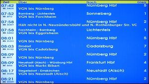 elektronische Abfahrtstafel Fürth (Bay) Hbf